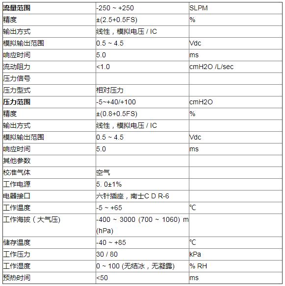 產品靜態電流9DCEEB1-917